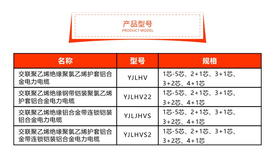 铝合金电缆YJLHVS2