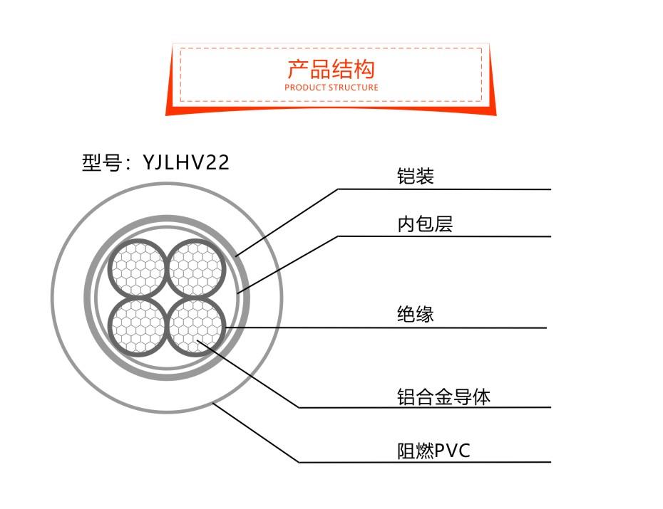 铝合金电缆YJLHV22
